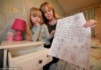 «Найдите себе работу!» 6-летняя девочка написала письмо ворам, ворвавшимся в её дом